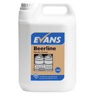 Beerline